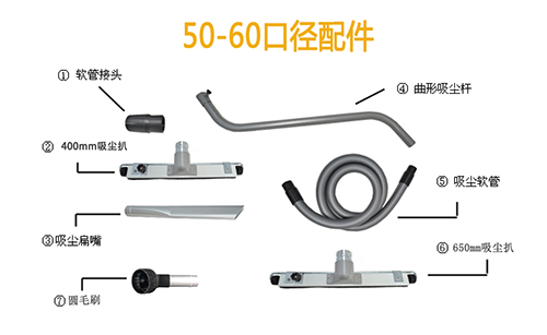 HC-100L三相大型工业吸chen器pei件
