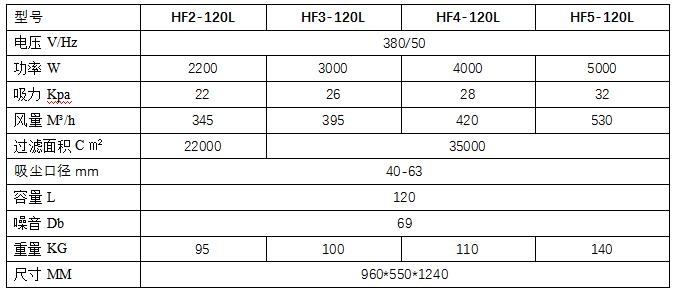 HF-120Lfangzhi厂用工业吸尘器技shu参数