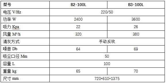 B-100Ldan相工业吸尘器lianfa娱乐参shu